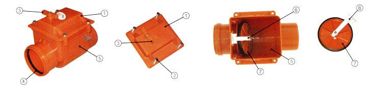 обратный клапан для канализации - конструкция